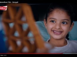 Your All Time Favorite Parle G Is Back With Rakshabandhan Special