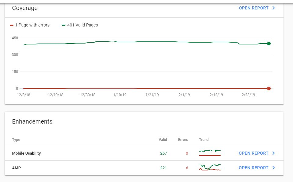 Indexing Blogs in Google Search Engine
